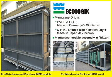 Example of a footer rectangle | advert_ecologix