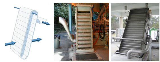 Figure 4.  (a), (b) and (c) Through-flow, escalator and step screens | Feat Mbr Screening Part 1 Fig 4