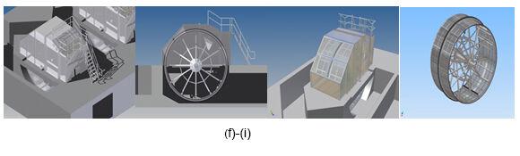 Figure 8.  Drum screens: Top: (a) Single-entry drum; (b) Double-entry drum; (c) Pumped-flow duet; (d) Gravity-flow duet (e) Gravity-flow duet. Bottom: (f)−(i) Double-entry drum screens | Feat Mbr Screening Part 1 Fig 8 Bottom