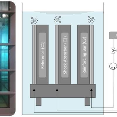 Figure 5Durability testing set-upMicrodyn-Nadir