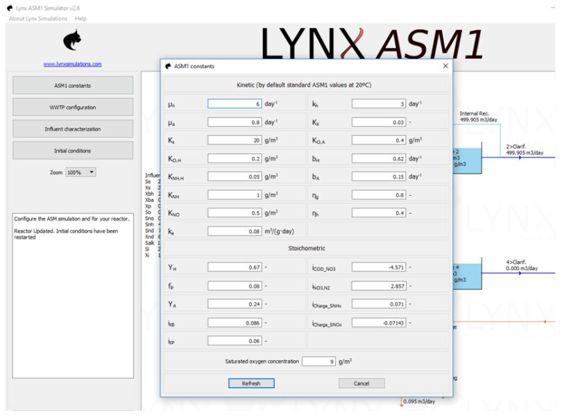 Fig 2:  ASM1 constants window. Manipulable kinetics and stoichiometric values. | Feat Lynxasm1 Fig 2