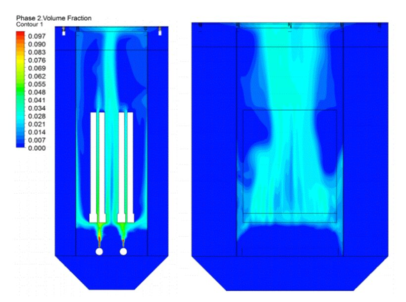 Figure 5. Gas holdup distribution inside the BMBR (two different view planes) | Feature Advanced Cfd Modelling Fig 5