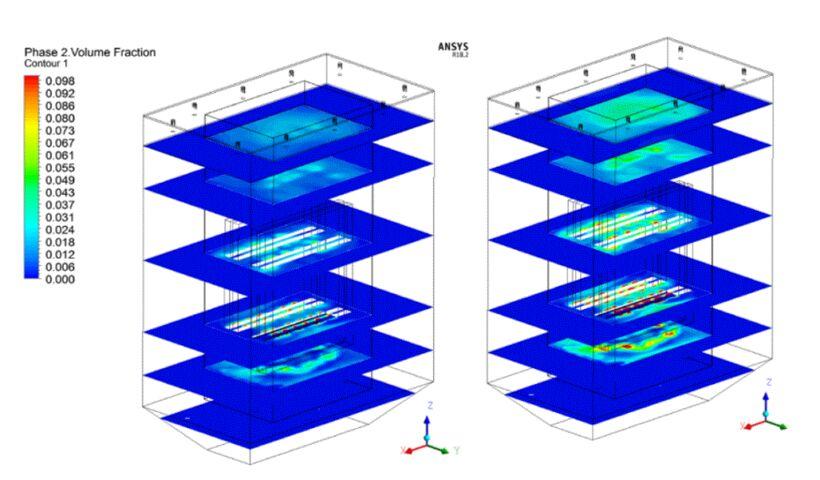 Figure 6. Gas holdup distribution at different levels in the BMBR | Feature Advanced Cfd Modelling Fig 6