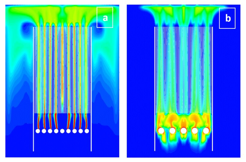 Figure 10. How bubbles travel between the sheets in the case of fine (a) and coarse (b) bubble aeration (dark blue = no bubbles: yellow/orange = high air concentration). Coarse bubbles clearly short circuit between certain channels (front view of the module, with pipes perpendicular to the module wall (see Figure 8c)) | Feature Advanced Cfd Modelling Fig 10