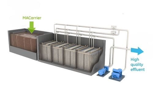 GE's membrane bioreactor with membrane accommodating carrier (MACarrier) | News May 14 Ge Introduces  Mbr With Ma Carrier Technology For Tough To Treat Industrial Wastewater