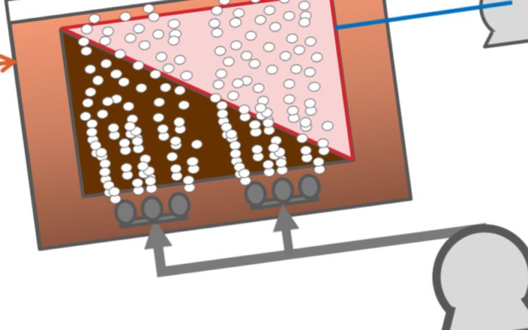 A graphic of an immersed MBR.